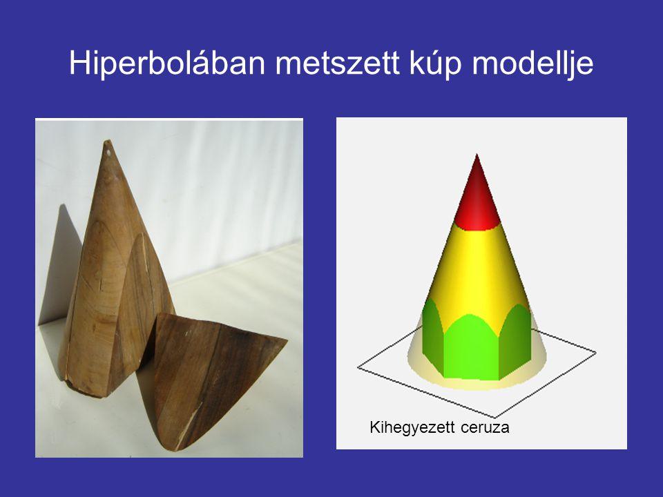 Hiperbolában metszett kúp modellje Kihegyezett ceruza