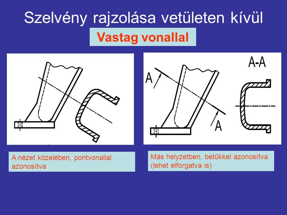 Vastag vonallal A nézet közelében, pontvonallal azonosítva Más helyzetben, betűkkel azonosítva (lehet elforgatva is)