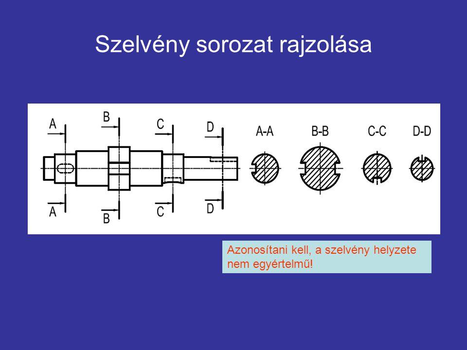 Szelvény sorozat rajzolása Azonosítani kell, a szelvény helyzete nem egyértelmű!