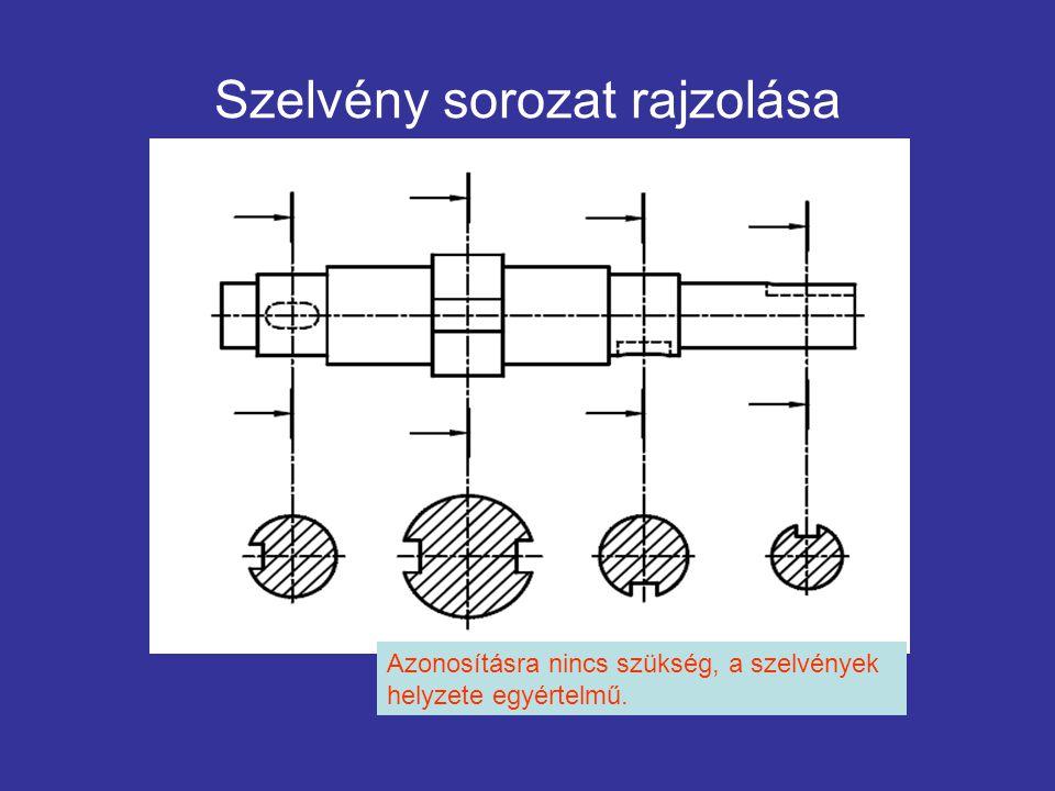 Szelvény sorozat rajzolása Azonosításra nincs szükség, a szelvények helyzete egyértelmű.