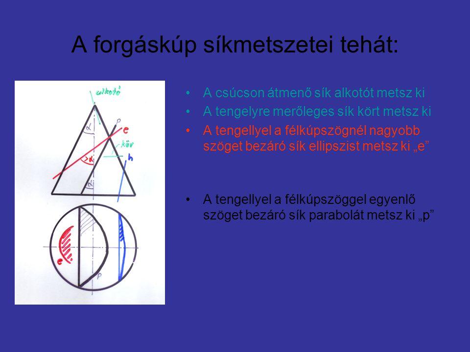A forgáskúp síkmetszetei tehát: A csúcson átmenő sík alkotót metsz ki A tengelyre merőleges sík kört metsz ki A tengellyel a félkúpszögnél nagyobb szö