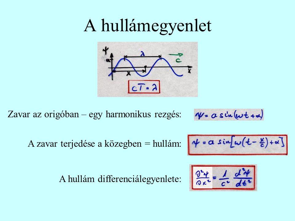 A hullámegyenlet Zavar az origóban – egy harmonikus rezgés: A zavar terjedése a közegben = hullám: A hullám differenciálegyenlete: