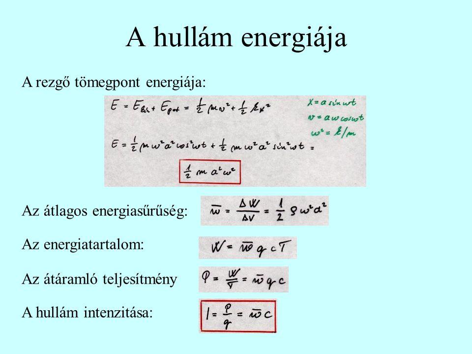 A hullám energiája A rezgő tömegpont energiája: Az átlagos energiasűrűség: Az energiatartalom: Az átáramló teljesítmény A hullám intenzitása: