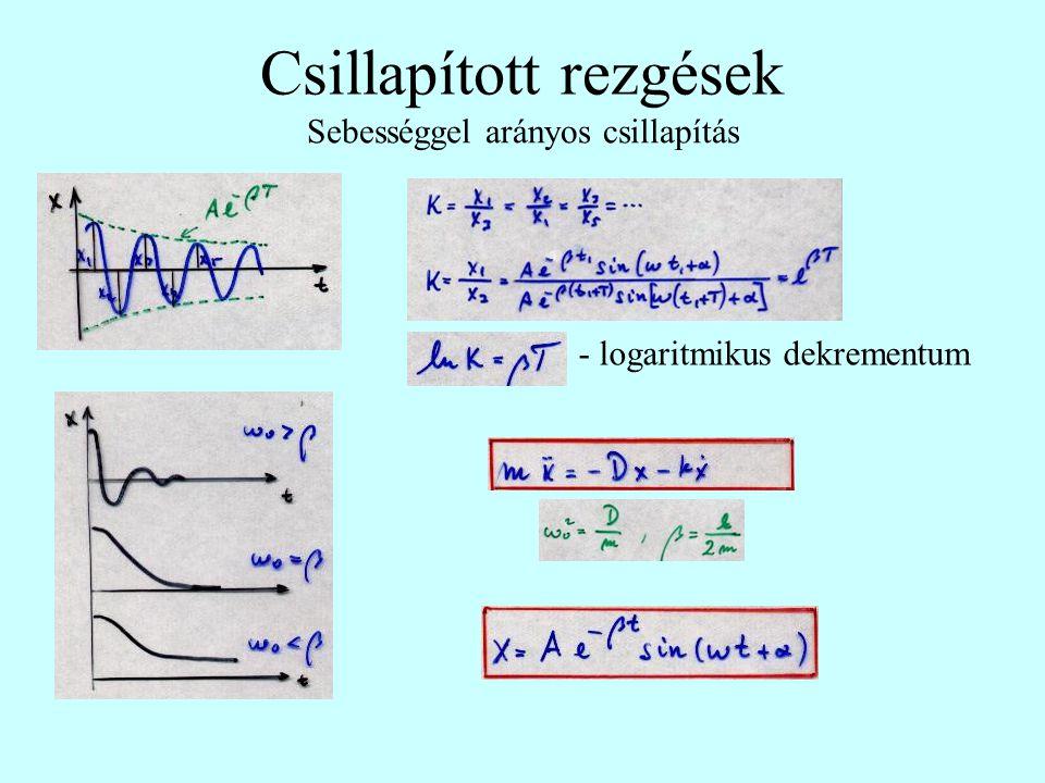 Csillapított rezgések Sebességgel arányos csillapítás - logaritmikus dekrementum