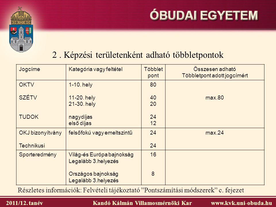 2011/12. tanév Kandó Kálmán Villamosmérnöki Karwww.kvk.uni-obuda.hu 2. Képzési területenként adható többletpontok JogcímeKategória vagy feltételTöbble