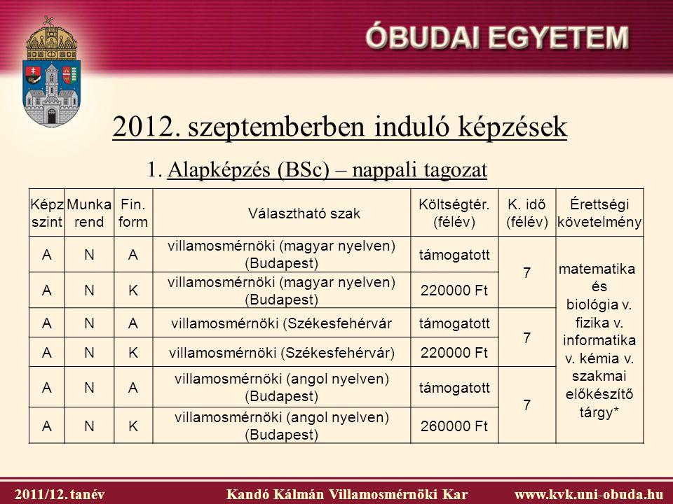 2011/12. tanév Kandó Kálmán Villamosmérnöki Karwww.kvk.uni-obuda.hu 2012. szeptemberben induló képzések Képz szint Munka rend Fin. form Választható sz