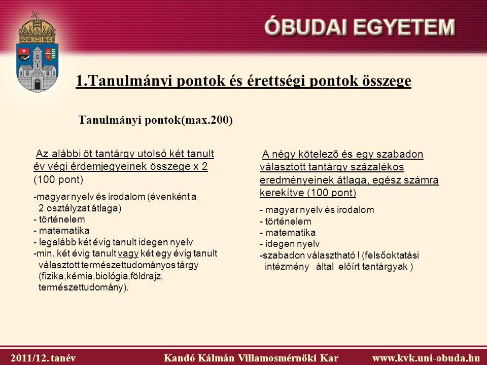 2011/12. tanév Kandó Kálmán Villamosmérnöki Karwww.kvk.uni-obuda.hu 1.Tanulmányi pontok és érettségi pontok összege Tanulmányi pontok(max.200) Az aláb
