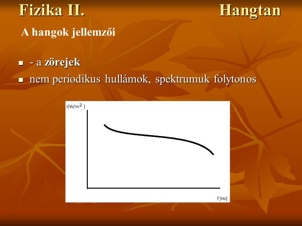 Fizika II. Hangtan - a zörejek - a zörejek nem periodikus hullámok, spektrumuk folytonos nem periodikus hullámok, spektrumuk folytonos A hangok jellem