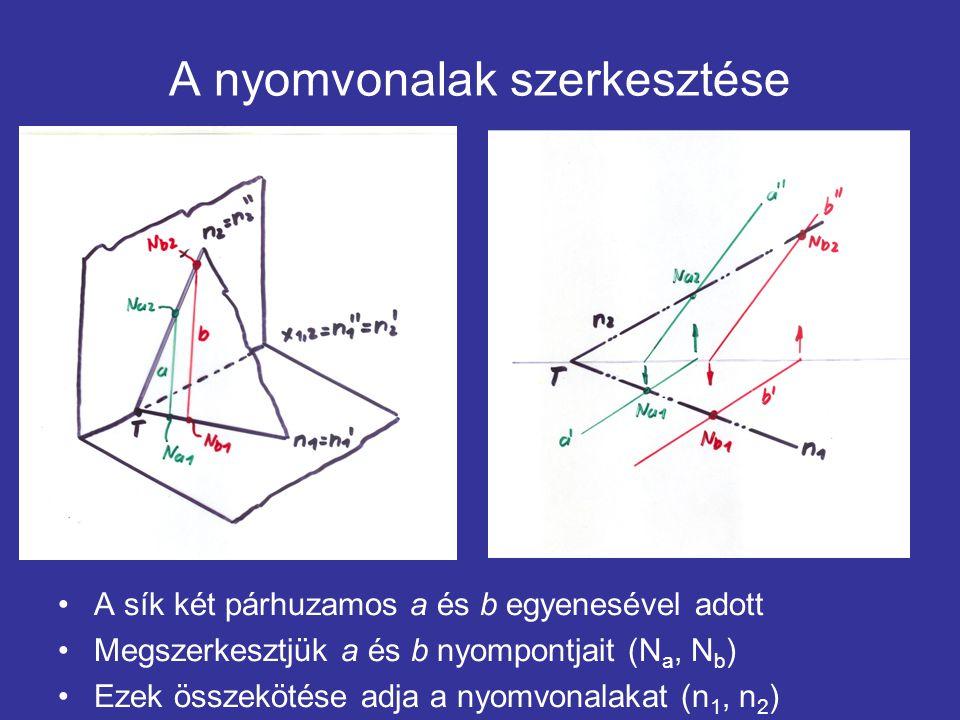 A nyomvonalak szerkesztése A sík két párhuzamos a és b egyenesével adott Megszerkesztjük a és b nyompontjait (N a, N b ) Ezek összekötése adja a nyomv