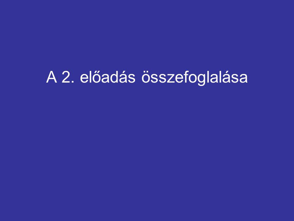 Síkok megadásának módjai Három ponttal Egy egyenessel és egy nem rajta lévő ponttal Két metsződő egyenessel Két párhuzamos egyenessel