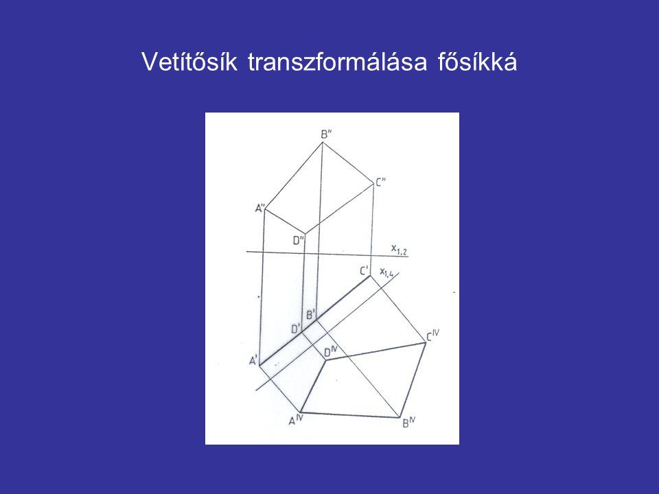 Vetítősík transzformálása fősíkká