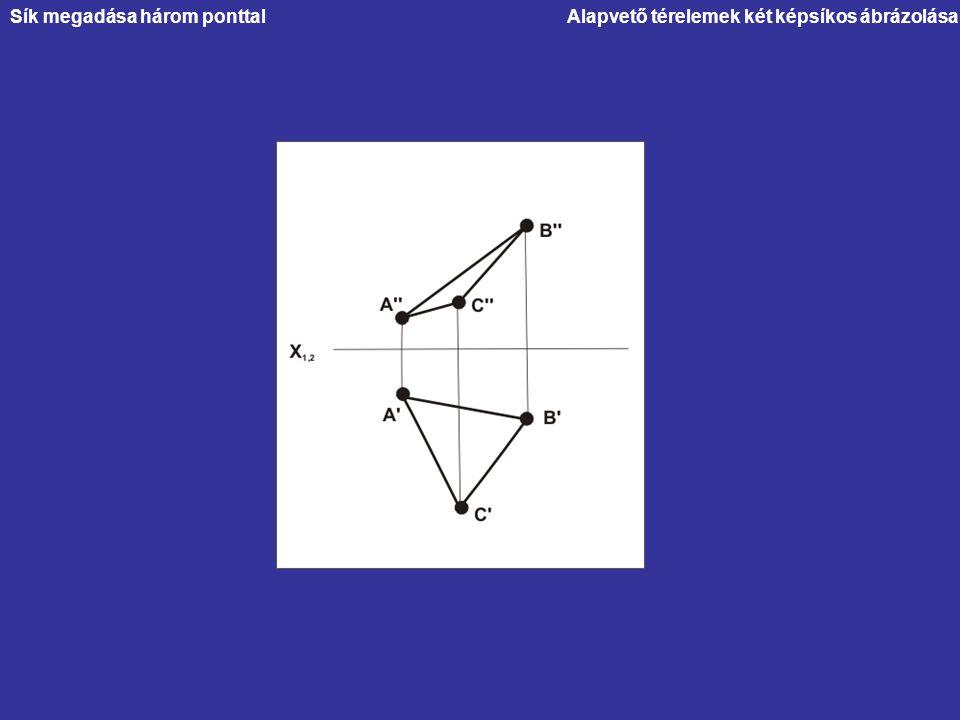 Alapvető térelemek két képsíkos ábrázolásaSík megadása három ponttal