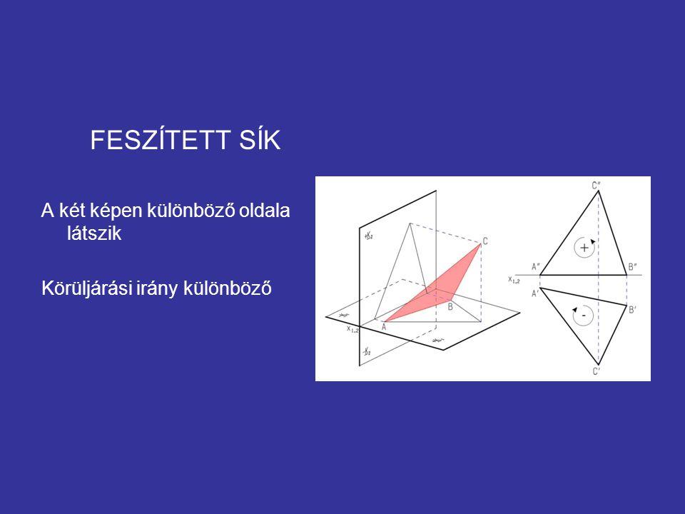Alapvető térelemek két képsíkos ábrázolásaSík megadása egy ponttal és egy egyenessel