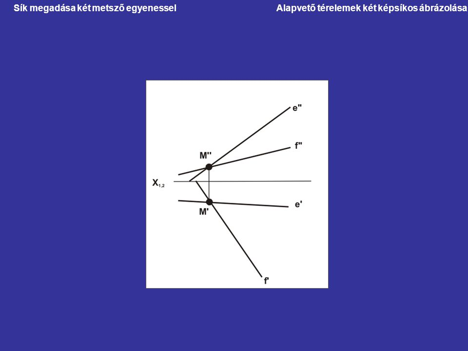 Alapvető térelemek két képsíkos ábrázolásaSík megadása két metsző egyenessel