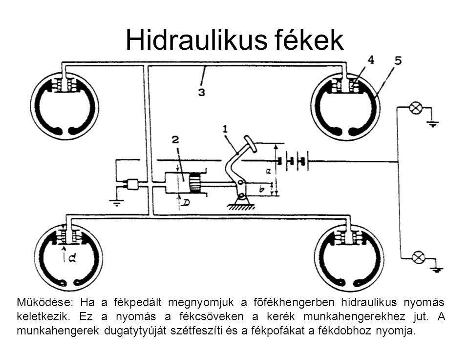 Hidraulikus fékek Működése: Ha a fékpedált megnyomjuk a fõfékhengerben hidraulikus nyomás keletkezik. Ez a nyomás a fékcsöveken a kerék munkahengerekh
