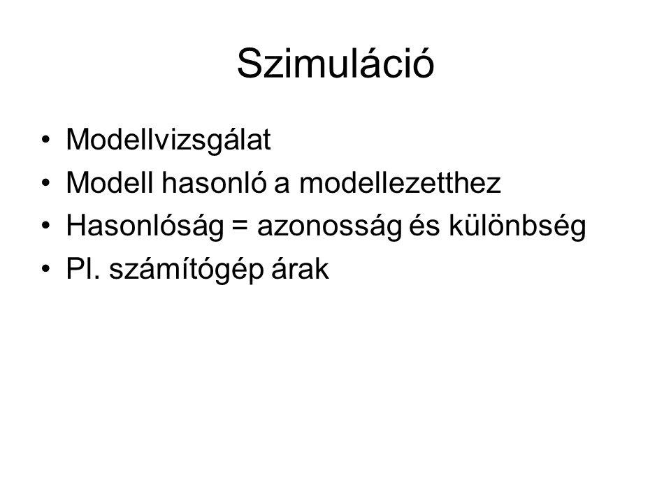 Szimuláció Modellvizsgálat Modell hasonló a modellezetthez Hasonlóság = azonosság és különbség Pl. számítógép árak