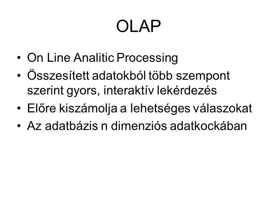 OLAP On Line Analitic Processing Összesített adatokból több szempont szerint gyors, interaktív lekérdezés Előre kiszámolja a lehetséges válaszokat Az