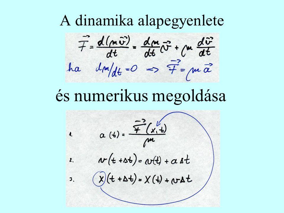 A dinamika alapegyenlete és numerikus megoldása