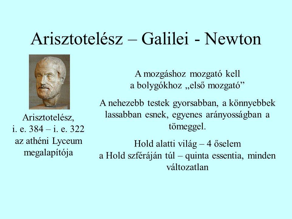 """Arisztotelész – Galilei - Newton Arisztotelész, i. e. 384 – i. e. 322 az athéni Lyceum megalapítója A mozgáshoz mozgató kell a bolygókhoz """"első mozgat"""