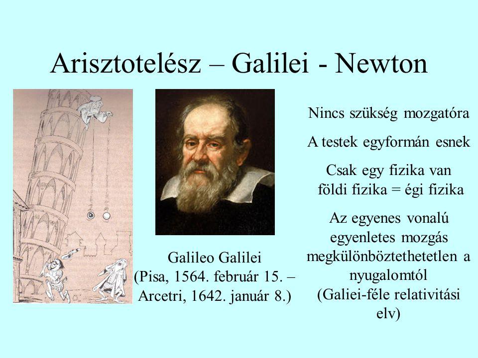 Galileo Galilei (Pisa, 1564. február 15. – Arcetri, 1642. január 8.) Arisztotelész – Galilei - Newton Nincs szükség mozgatóra A testek egyformán esnek