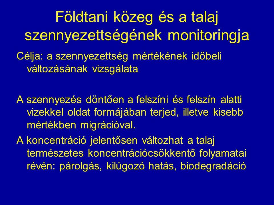 Magyarországi jellemző nehézfém értékek
