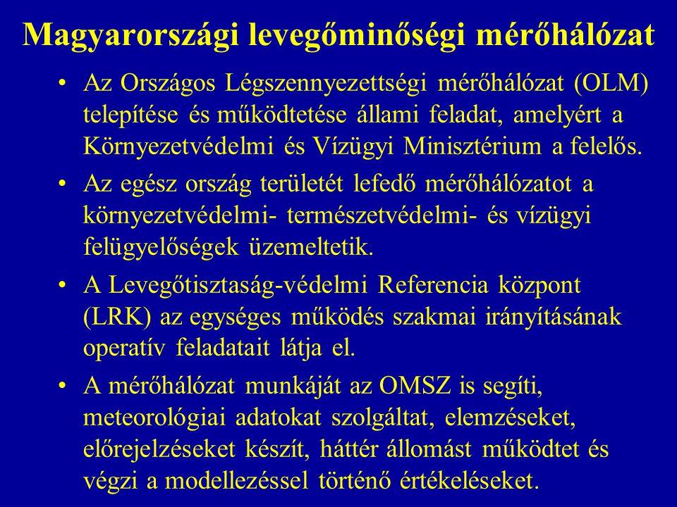 Magyarországi levegőminőségi mérőhálózat Az Országos Légszennyezettségi mérőhálózat (OLM) telepítése és működtetése állami feladat, amelyért a Környez