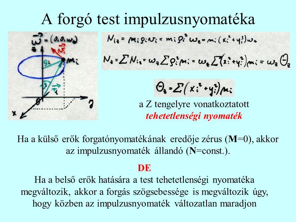 A forgó test impulzusnyomatéka a Z tengelyre vonatkoztatott tehetetlenségi nyomaték Ha a külső erők forgatónyomatékának eredője zérus (M=0), akkor az