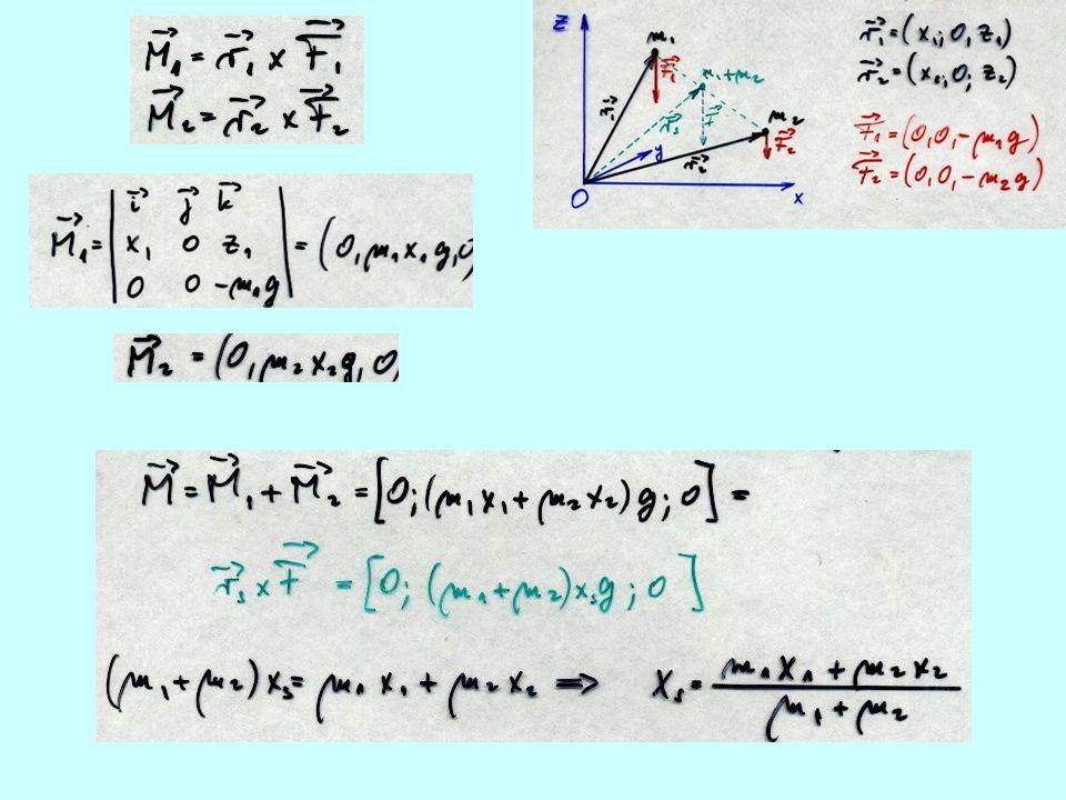A forgó test impulzusnyomatéka a Z tengelyre vonatkoztatott tehetetlenségi nyomaték Ha a külső erők forgatónyomatékának eredője zérus (M=0), akkor az impulzusnyomaték állandó (N=const.).