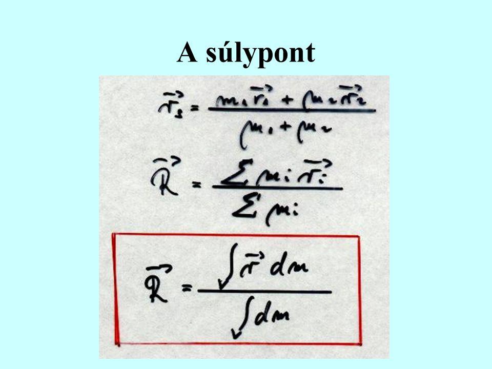 A tömegközéppont tétele A pontrendszer tömegközéppontja úgy mozog, mintha a rendszer egész tömege ebben a pontban lenne egyesítve, és erre hatna a külső erők eredője.