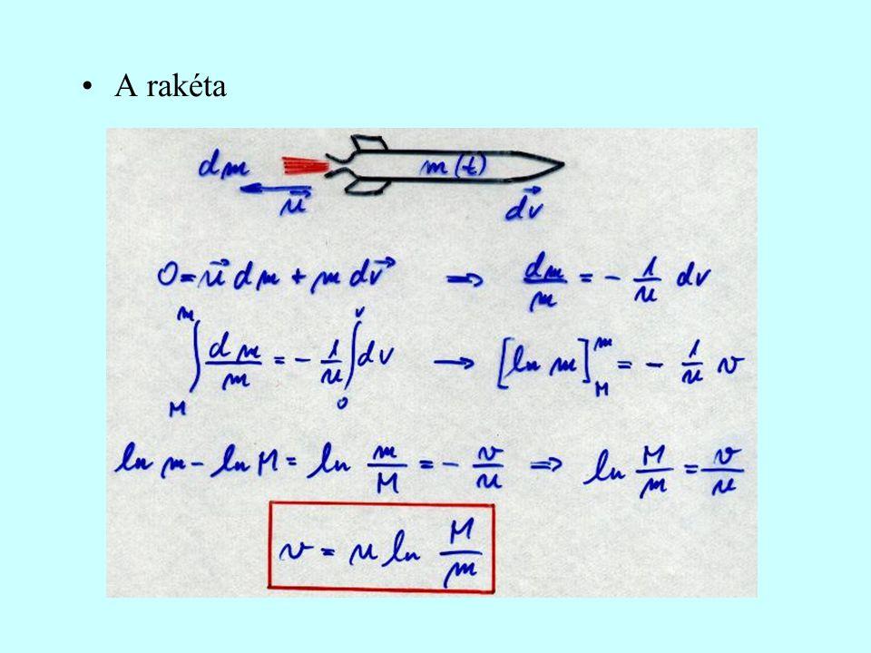 A nyomatékvektorok (még egyszer) Az erő nyomatéka: a forgatónyomaték Az impulzus nyomatéka: az impulzusnyomaték Deriváljuk az idő szerint!