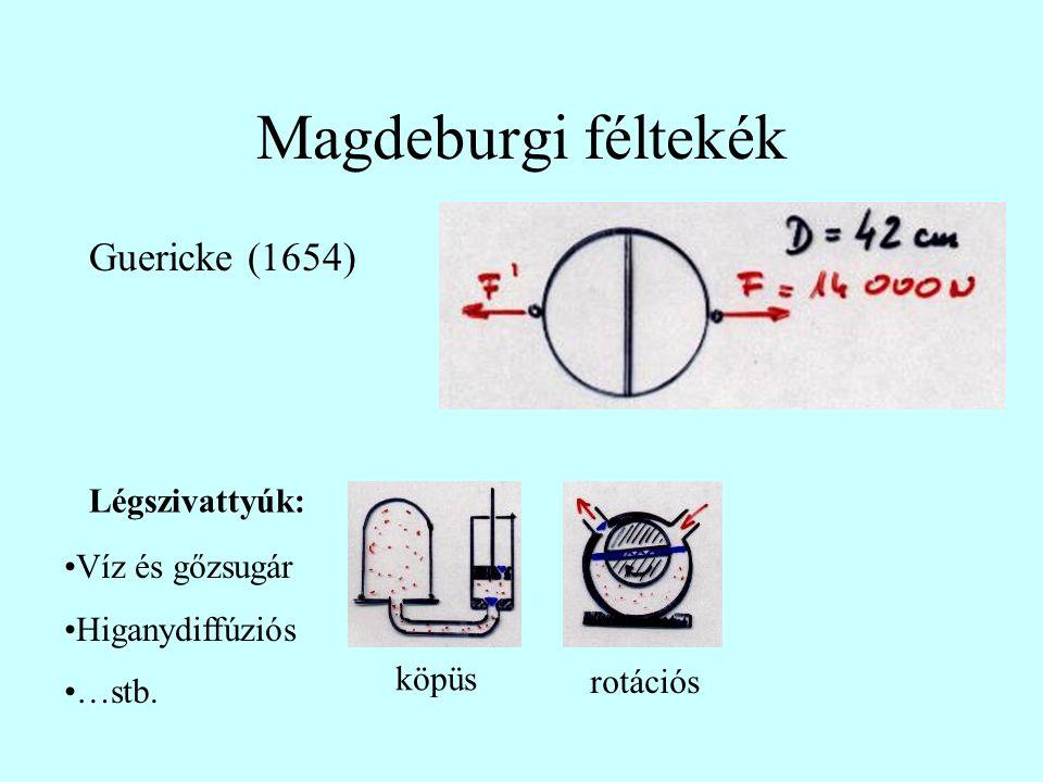 Magdeburgi féltekék Guericke (1654) Légszivattyúk: köpüs rotációs Víz és gőzsugár Higanydiffúziós …stb.