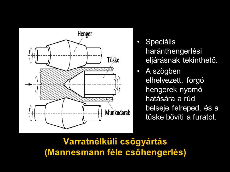 Varratnélküli csőgyártás (Mannesmann féle csőhengerlés) Speciális haránthengerlési eljárásnak tekinthető. A szögben elhelyezett, forgó hengerek nyomó