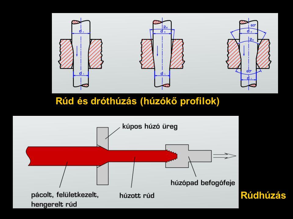 Rúd és dróthúzás (húzókő profilok) Rúdhúzás