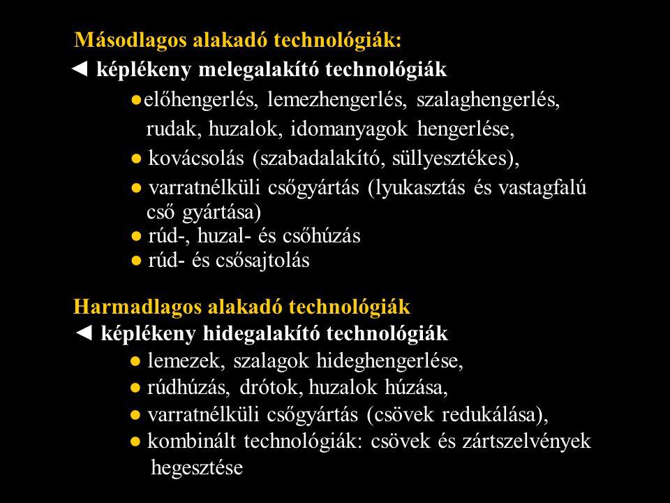 Másodlagos alakadó technológiák: ◄ képlékeny melegalakító technológiák ●előhengerlés, lemezhengerlés, szalaghengerlés, rudak, huzalok, idomanyagok hen