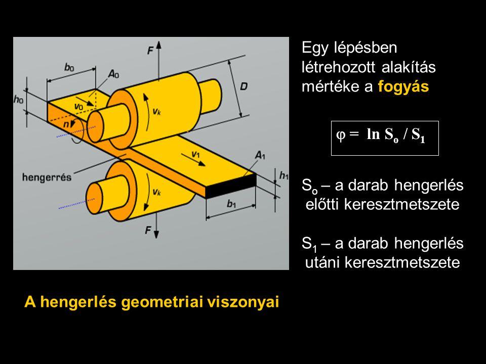 Egy lépésben létrehozott alakítás mértéke a fogyás S o – a darab hengerlés előtti keresztmetszete S 1 – a darab hengerlés utáni keresztmetszete  = ln