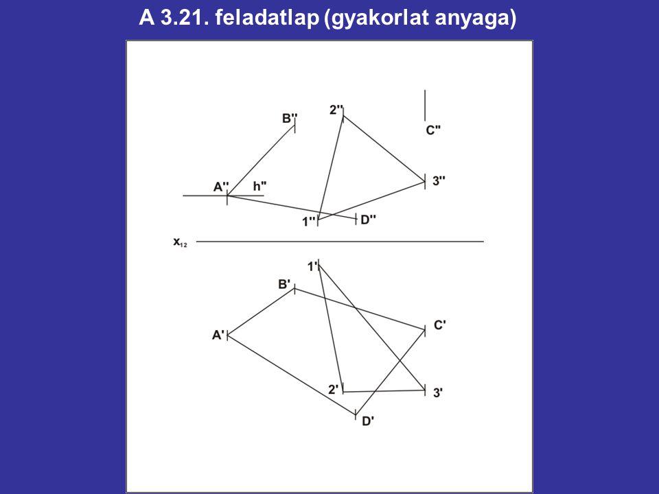 A 3.21. feladatlap (gyakorlat anyaga)