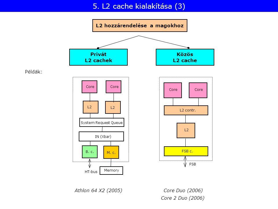 Közös L2 cache L2 hozzárendelése a magokhoz Privát L2 cachek Athlon 64 X2 (2005) IN (Xbar) Memory System Request Queue B. c. M. c. HT-bus L2 Core Core