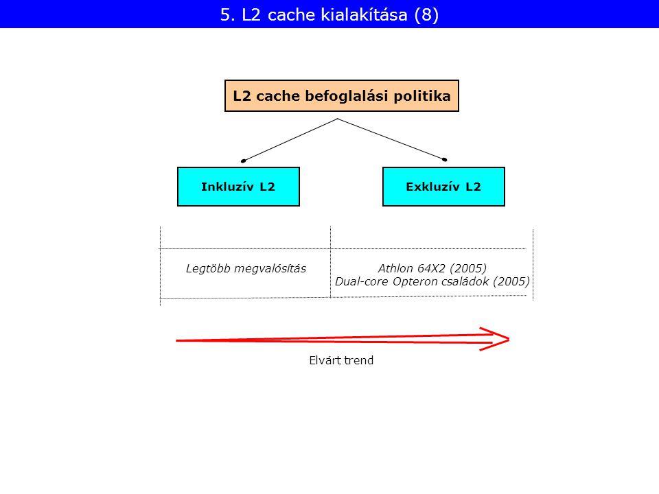 Exkluzív L2 L2 cache befoglalási politika Inkluzív L2 Legtöbb megvalósításAthlon 64X2 (2005) Dual-core Opteron családok (2005) Elvárt trend 5.