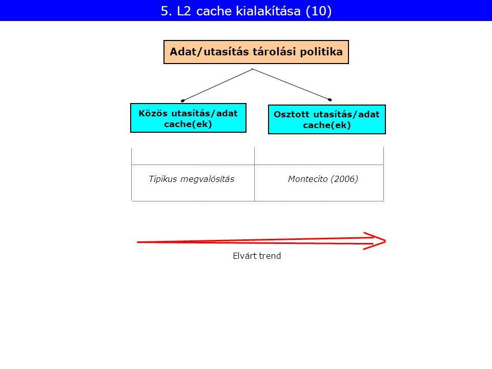 Közös utasítás/adat cache(ek) Adat/utasítás tárolási politika Osztott utasítás/adat cache(ek) Elvárt trend Tipikus megvalósításMontecito (2006) 5. L2