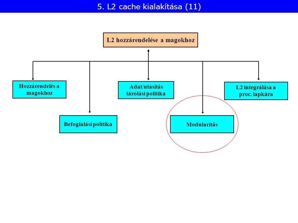 Befoglalási politika Hozzárendelés a magokhoz Modularitás L2 hozzárendelése a magokhoz Adat/utasítás tárolási politika L2 integrálása a proc. lapkára