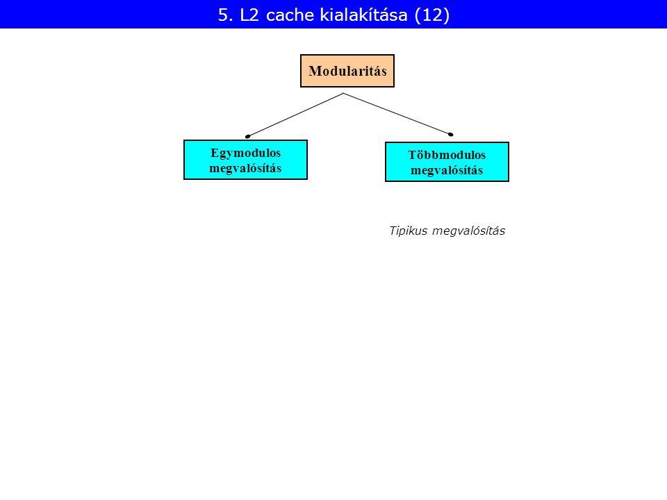 Egymodulos megvalósítás Modularitás Többmodulos megvalósítás Tipikus megvalósítás 5. L2 cache kialakítása (12)