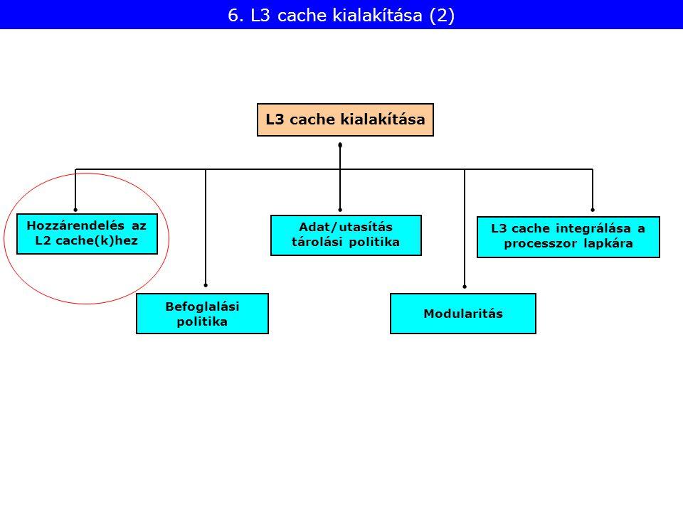 Befoglalási politika Hozzárendelés az L2 cache(k)hez Modularitás L3 cache kialakítása Adat/utasítás tárolási politika L3 cache integrálása a processzo