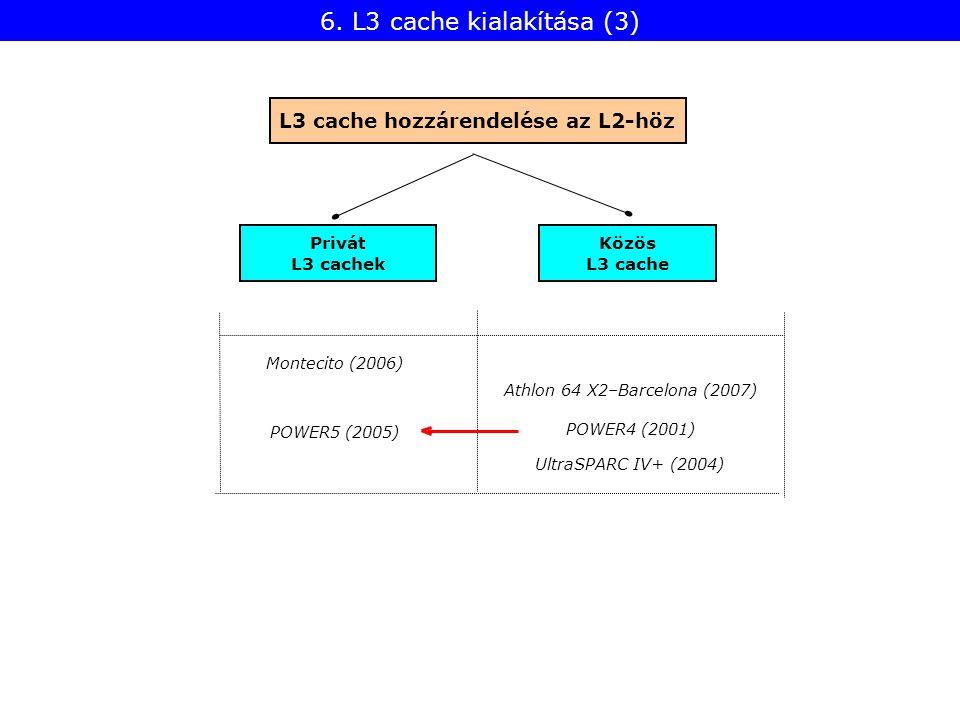 Közös L3 cache L3 cache hozzárendelése az L2-höz Privát L3 cachek Montecito (2006) UltraSPARC IV+ (2004) POWER5 (2005) POWER4 (2001) Athlon 64 X2–Barc