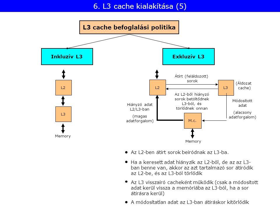 L2 M.c. L3 Memory L2 L3 Memory Exkluzív L3 L3 cache befoglalási politika Inkluzív L3 6. L3 cache kialakítása (5) Hiányzó adat L2/L3-ban (magas adatfor