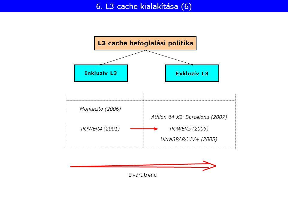 Montecito (2006) UltraSPARC IV+ (2005) POWER4 (2001)POWER5 (2005) Athlon 64 X2–Barcelona (2007) Elvárt trend 6. L3 cache kialakítása (6) Exkluzív L3 L