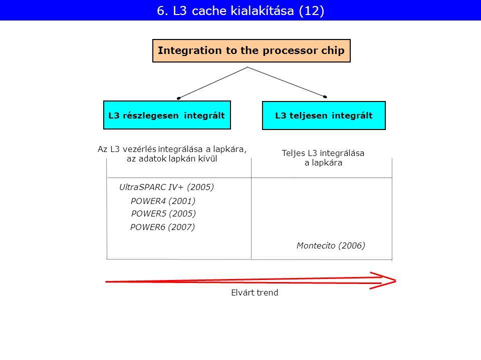L3 részlegesen integrált Integration to the processor chip L3 teljesen integrált POWER4 (2001) UltraSPARC IV+ (2005) POWER5 (2005) Montecito (2006) El