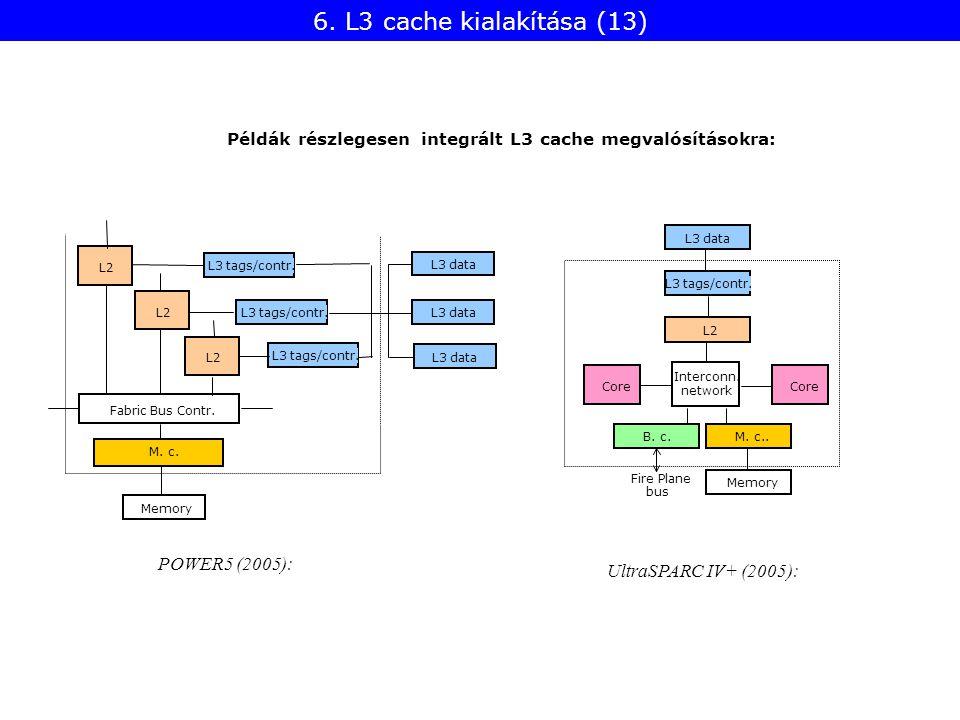 Példák részlegesen integrált L3 cache megvalósításokra: Core L3 tags/contr. L3 data Interconn. network M. c.. Memory B. c. Fire Plane bus Core L2 Fabr