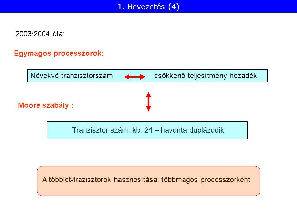 Egymagos processzorok: Növekvő tranzisztorszám csökkenő teljesítmény hozadék Moore szabály : Tranzisztor szám: kb. 24 – havonta duplázódik 2003/2004 ó