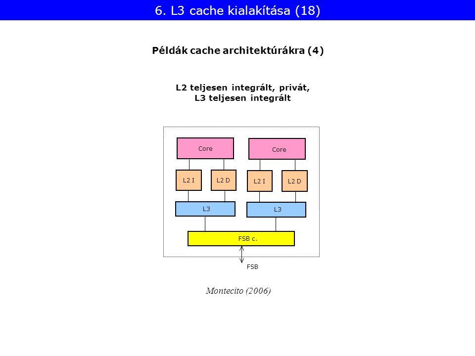 Core L2 IL2 D L3 Core L2 IL2 D L3 FSB c. FSB Montecito (2006) L2 teljesen integrált, privát, L3 teljesen integrált Példák cache architektúrákra (4) 6.