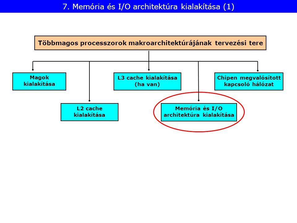 L2 cache kialakítása Magok kialakítása Memória és I/O architektúra kialakítása L3 cache kialakítása (ha van) 7. Memória és I/O architektúra kialakítás